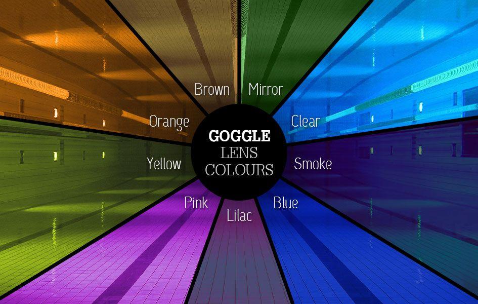Goggle Lens Colours